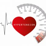 Hypertension: A Top Health Concern