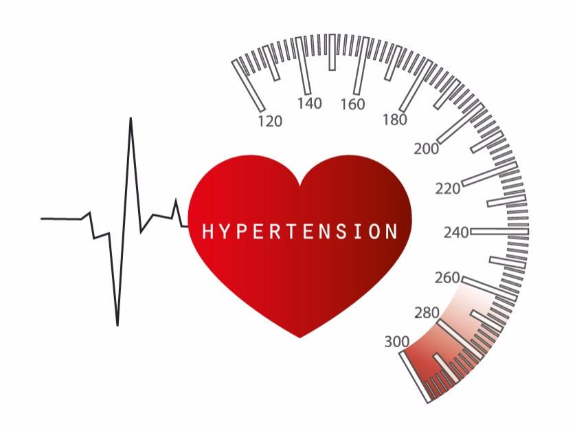 Hypertension: A Top Health Concern