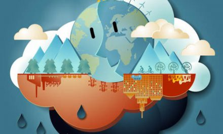 The Impact of Climate Change on Investment Portfolios